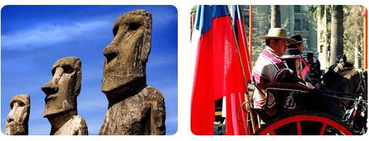culture_chile